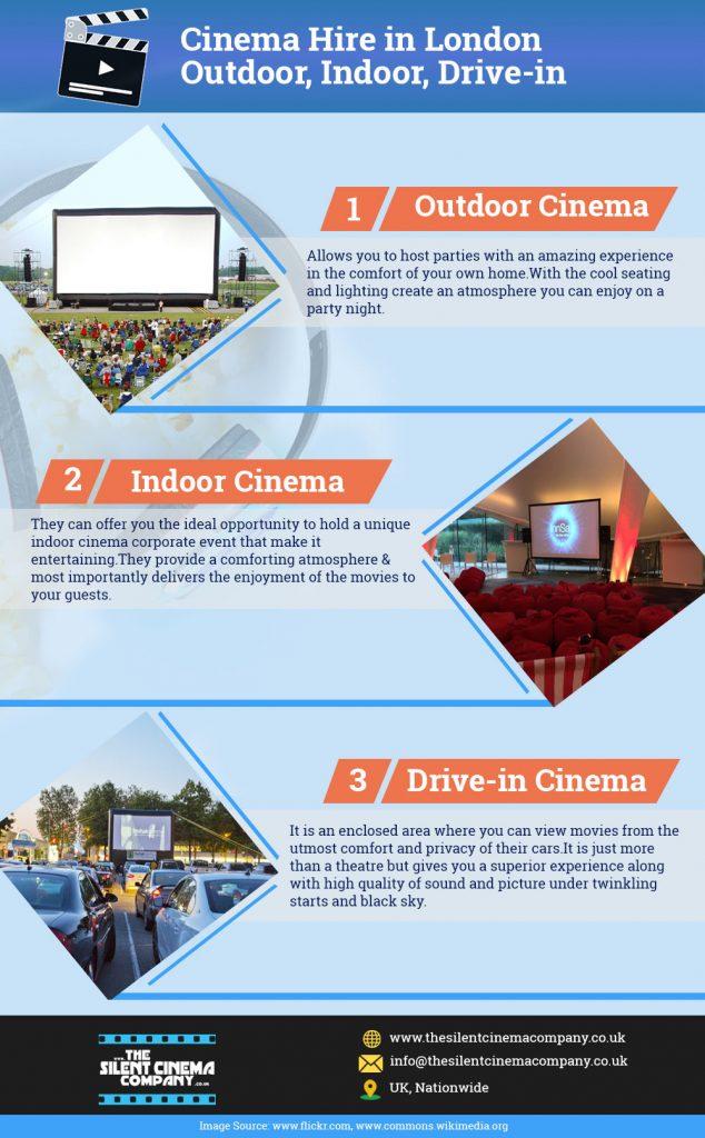 Cinema-Hire-in-London--Outdoor,-Indoor,-Drive-in