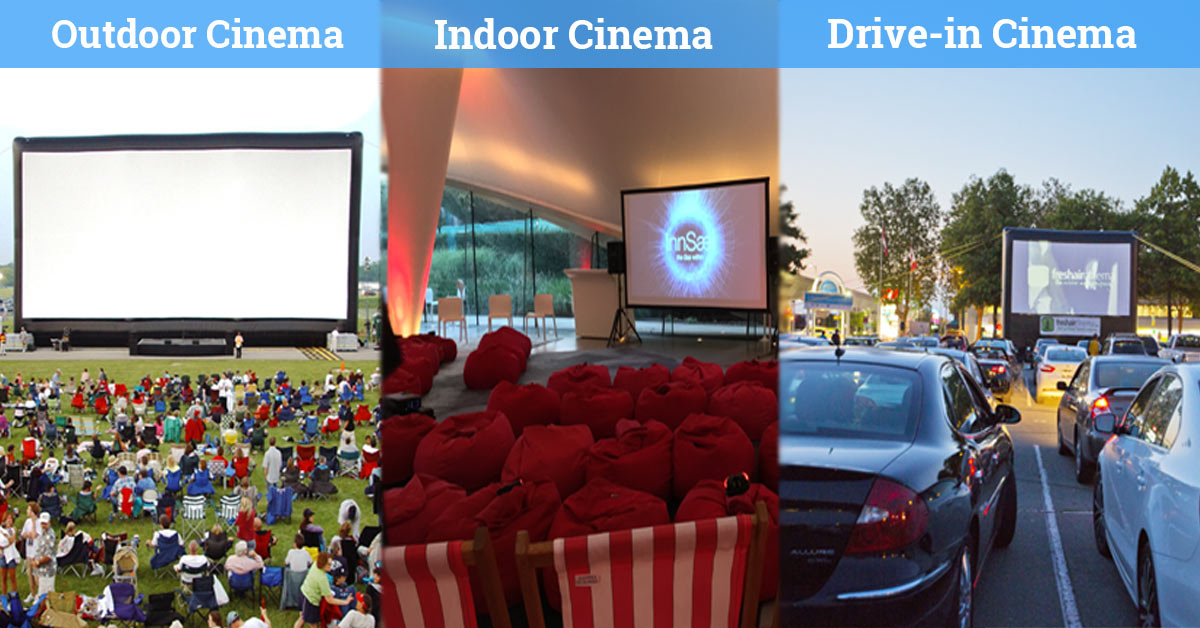 Outdoor, Indoor, Drive-in Cinema – Infographic
