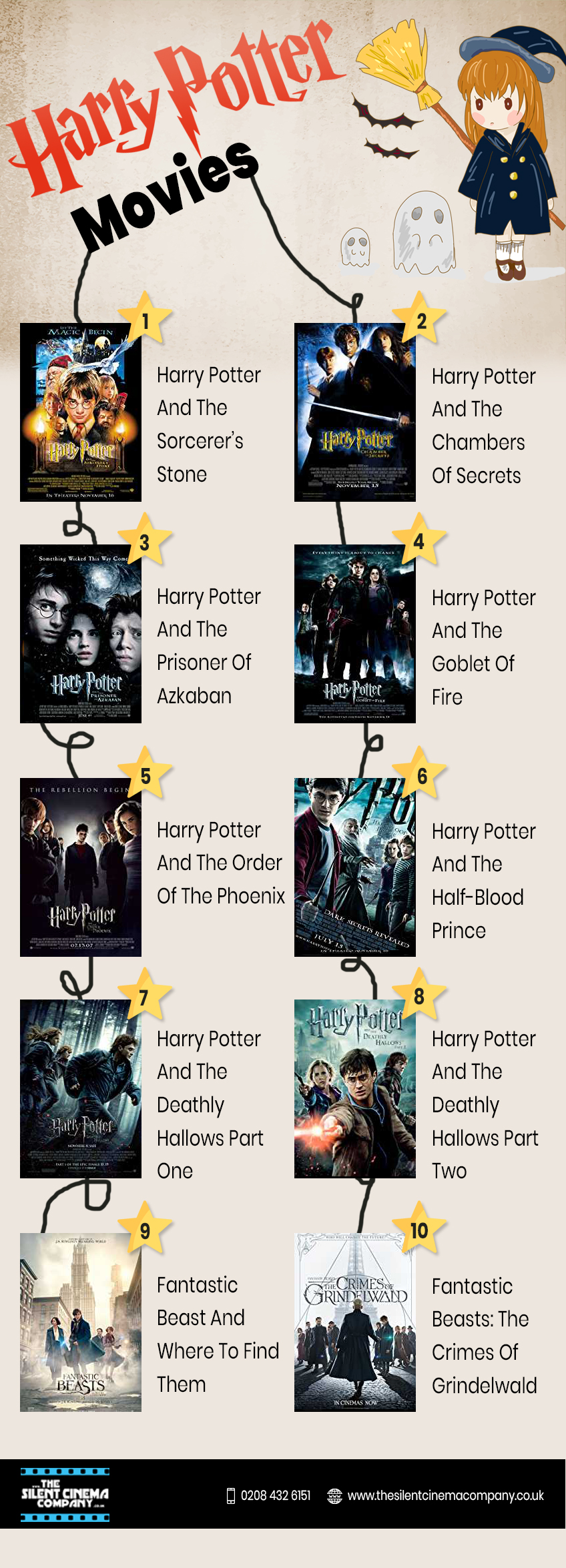 Harry-Potter-Movies