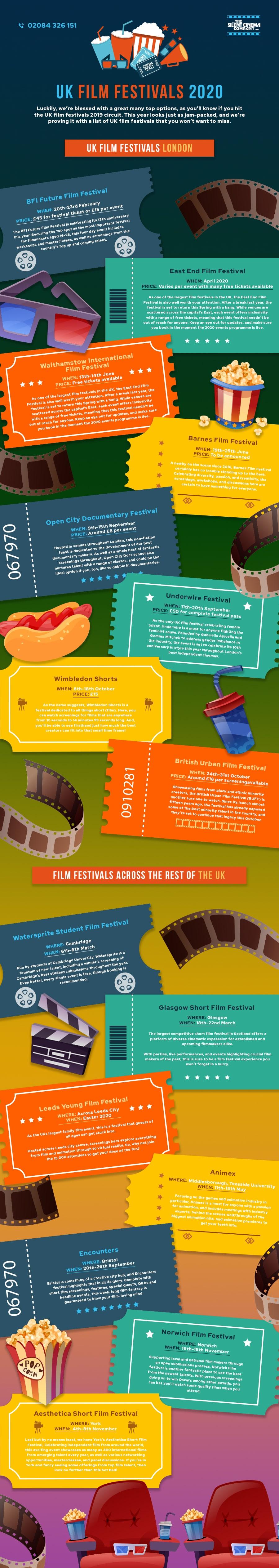 uk film festival 2020